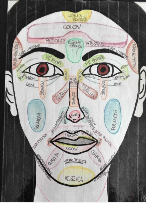 fisiognomica del viso